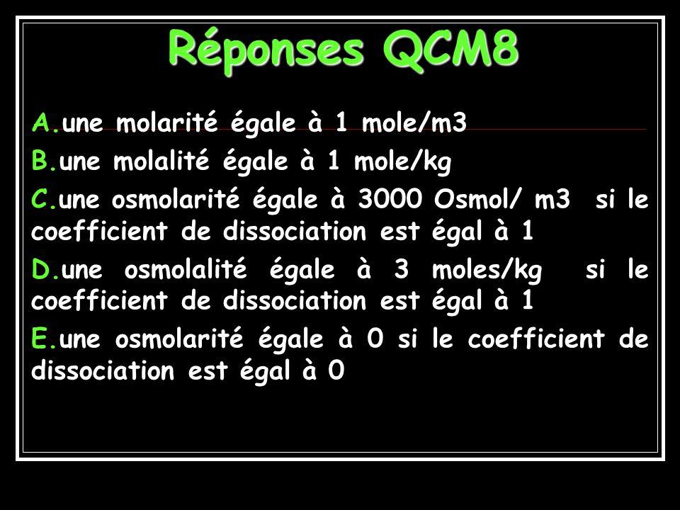 Réponses QCM8 une molarité égale à 1 mole/m3