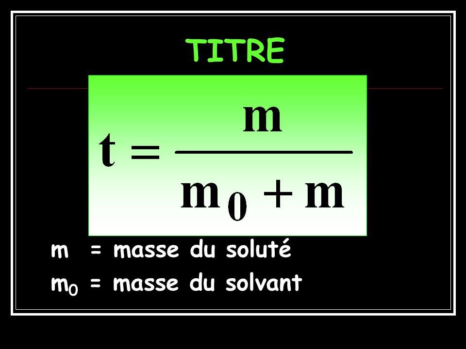 TITRE m = masse du soluté m0 = masse du solvant