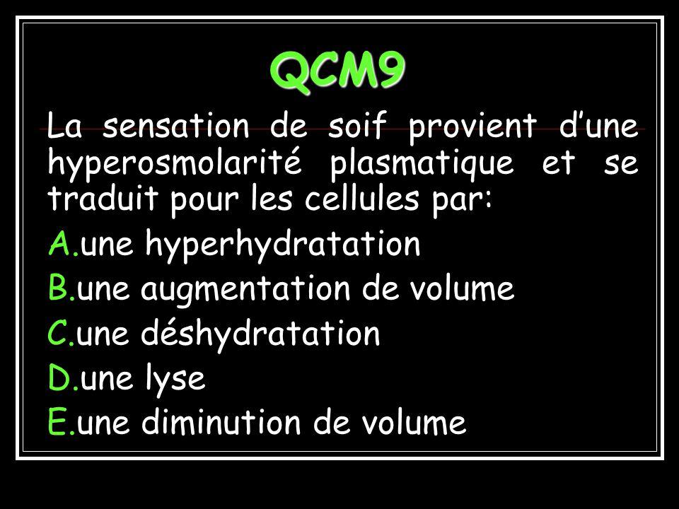 QCM9 La sensation de soif provient d'une hyperosmolarité plasmatique et se traduit pour les cellules par: