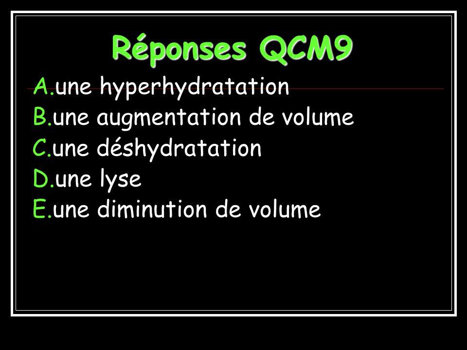 Réponses QCM9 une hyperhydratation une augmentation de volume