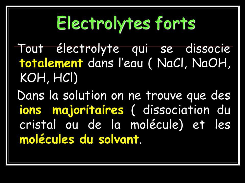 Electrolytes forts Tout électrolyte qui se dissocie totalement dans l'eau ( NaCl, NaOH, KOH, HCl)