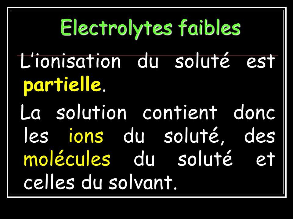 Electrolytes faibles L'ionisation du soluté est partielle.