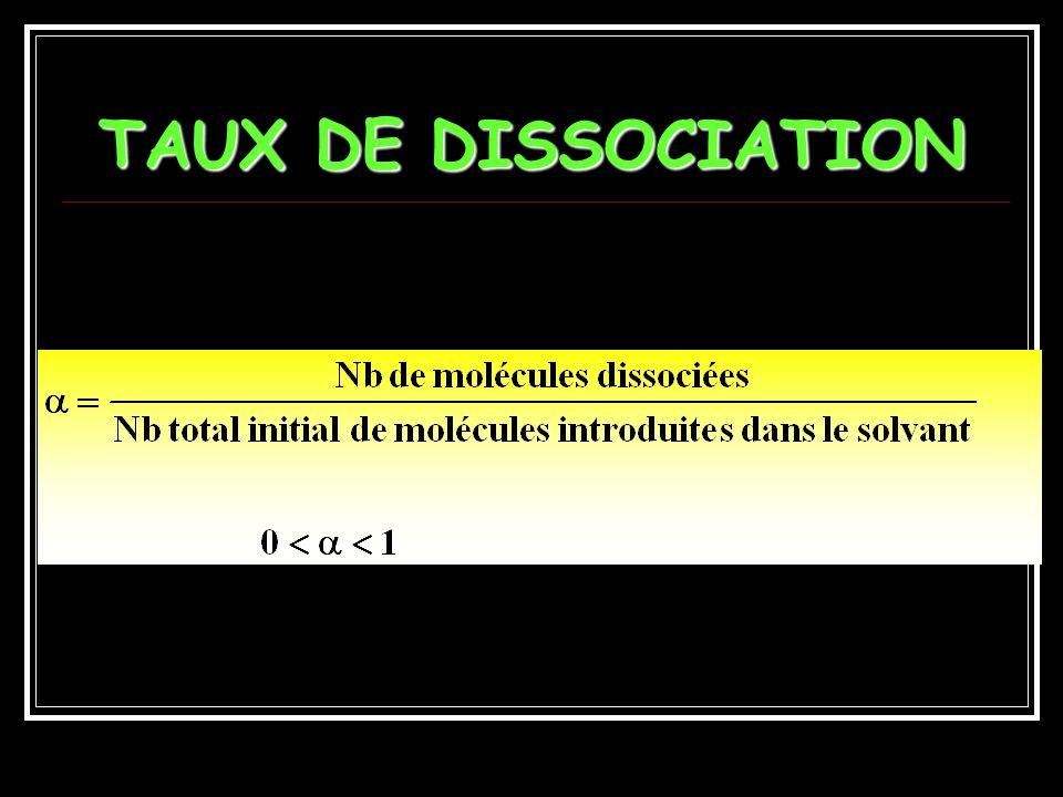 TAUX DE DISSOCIATION