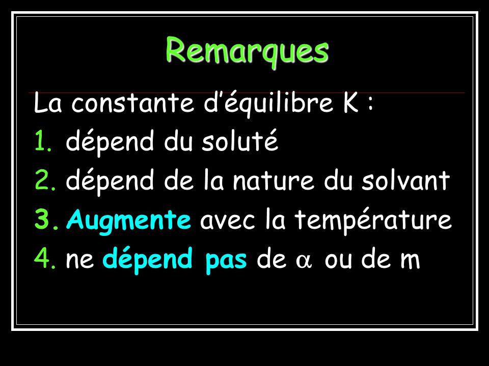 Remarques La constante d'équilibre K : dépend du soluté