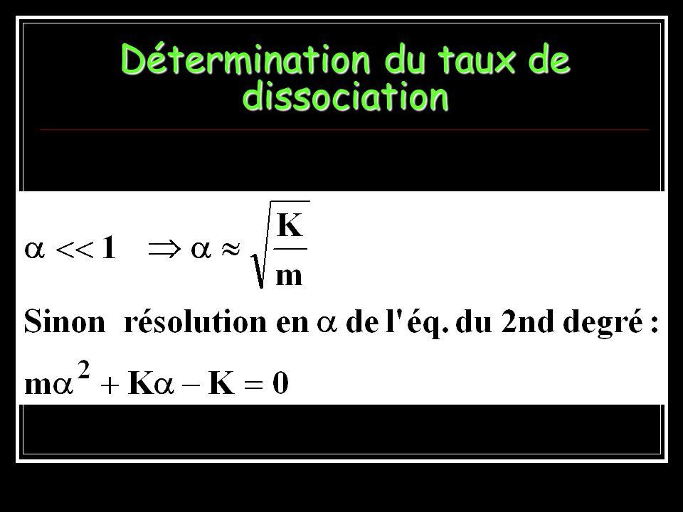 Détermination du taux de dissociation