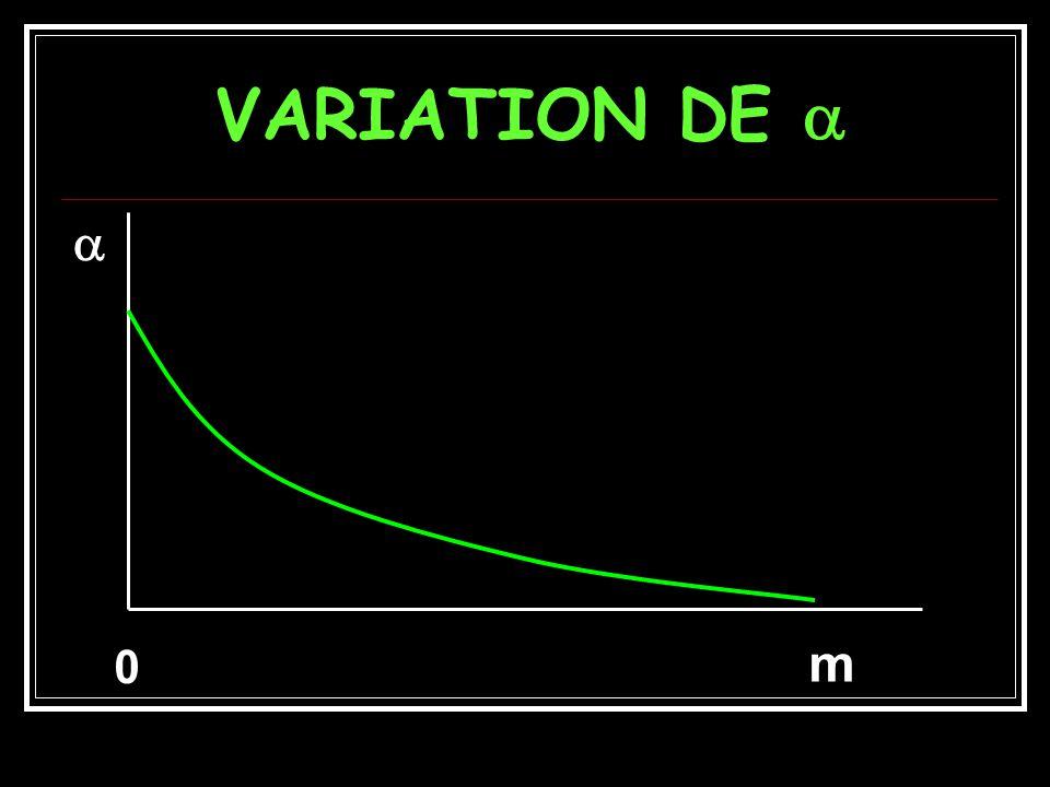 VARIATION DE   m