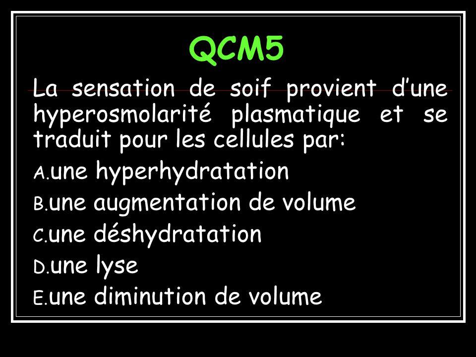 QCM5 La sensation de soif provient d'une hyperosmolarité plasmatique et se traduit pour les cellules par: