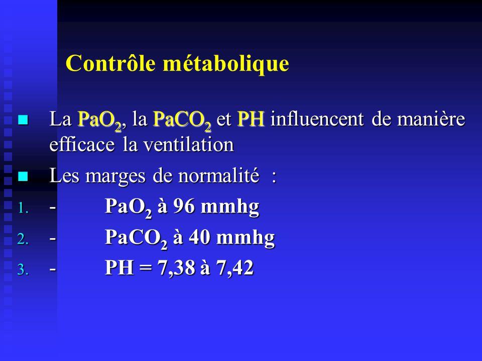 Contrôle métabolique La PaO2, la PaCO2 et PH influencent de manière efficace la ventilation. Les marges de normalité :
