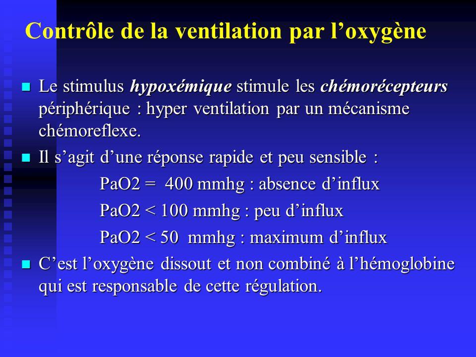 Contrôle de la ventilation par l'oxygène