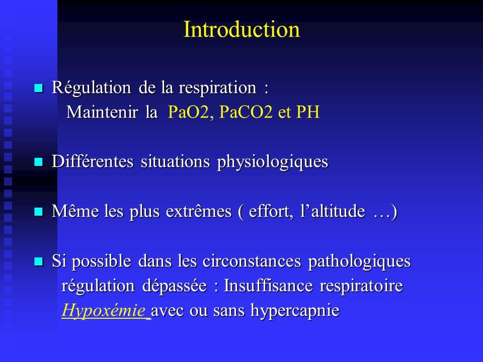 Introduction Régulation de la respiration :