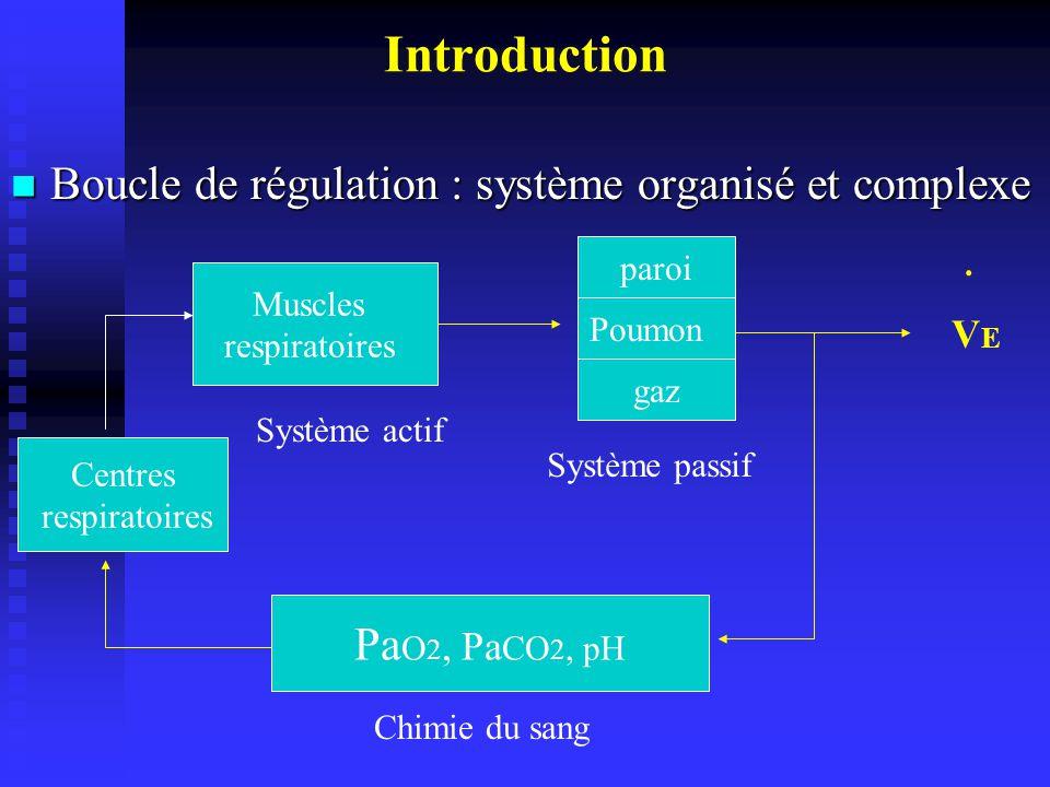 Introduction Boucle de régulation : système organisé et complexe