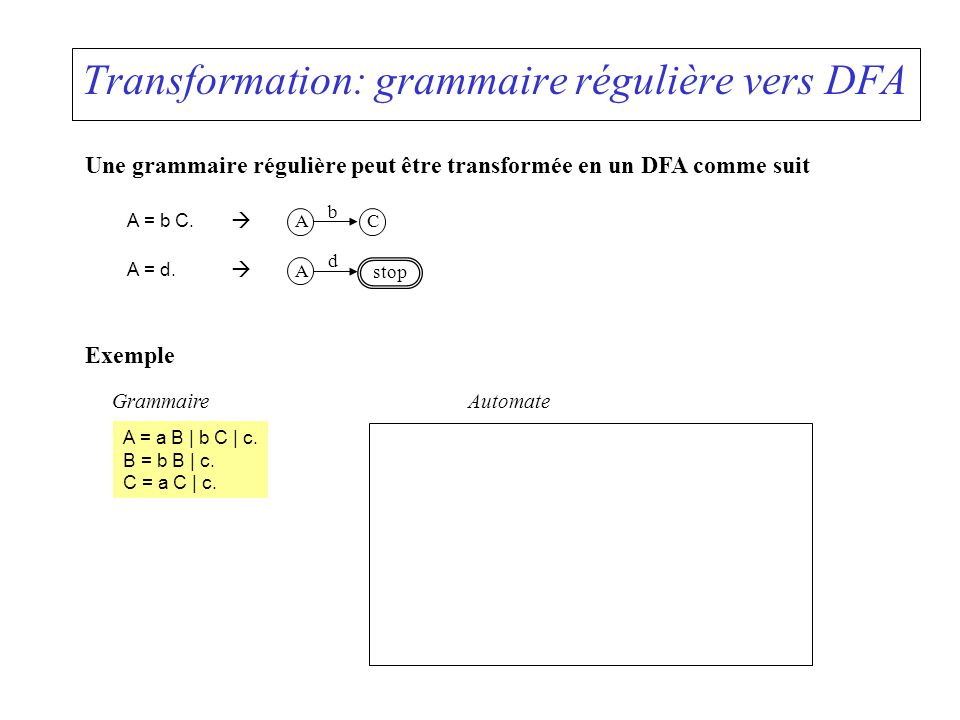 Transformation: grammaire régulière vers DFA
