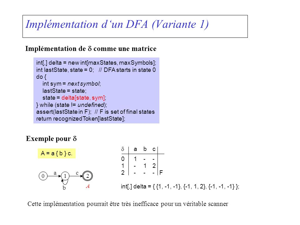 Implémentation d'un DFA (Variante 1)