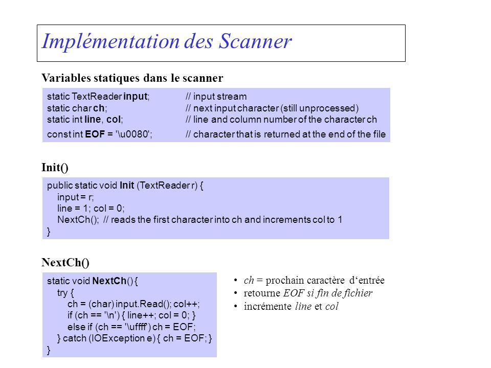 Implémentation des Scanner
