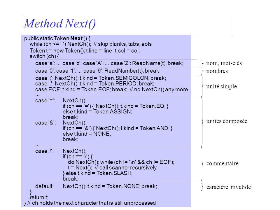 Method Next() nom, mot-clés nombres unité simple unités composée