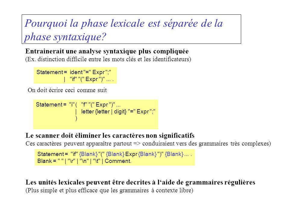 Pourquoi la phase lexicale est séparée de la phase syntaxique