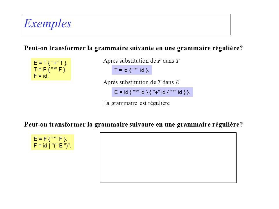 Exemples Peut-on transformer la grammaire suivante en une grammaire régulière Après substitution de F dans T.