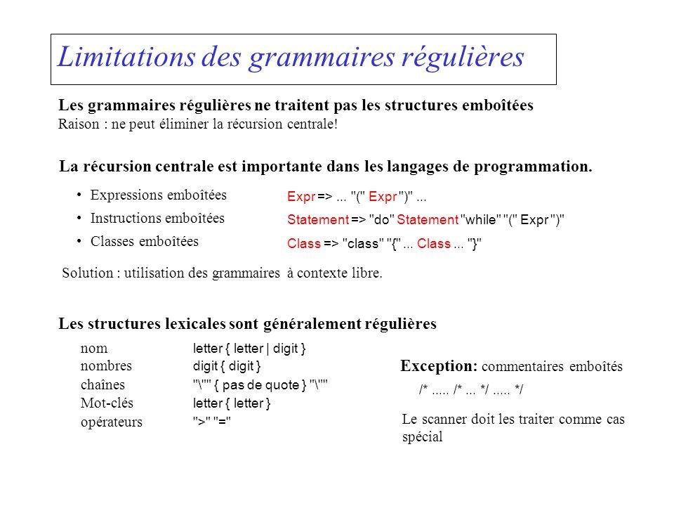 Limitations des grammaires régulières