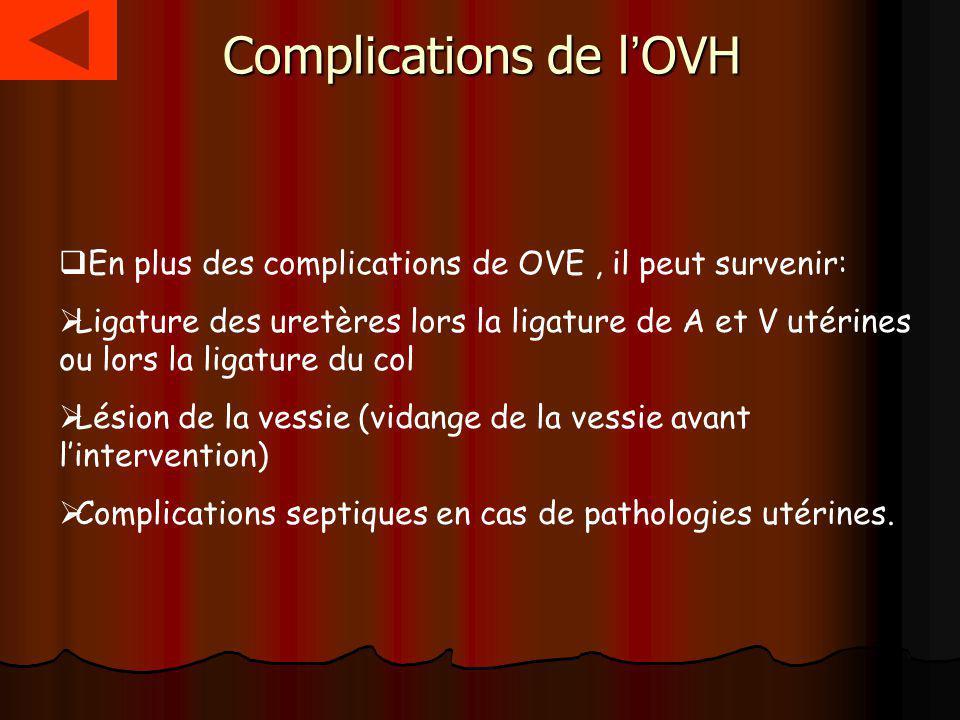 Complications de l'OVH