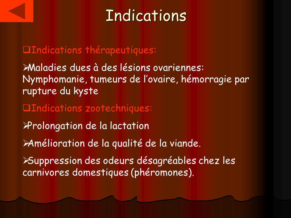 Indications Indications thérapeutiques:
