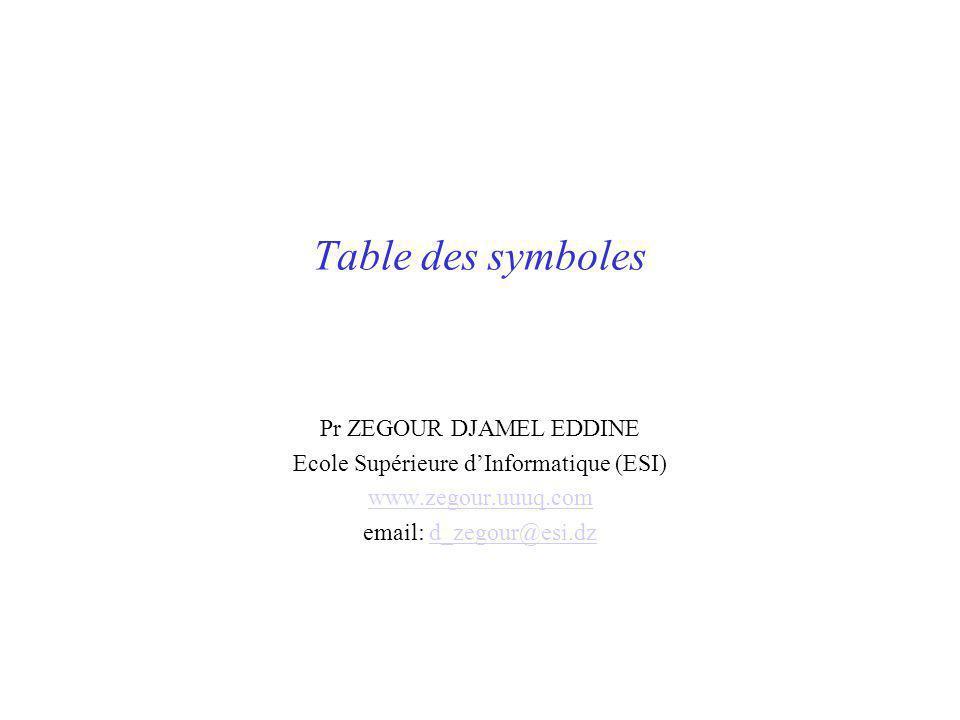 Table des symboles Pr ZEGOUR DJAMEL EDDINE