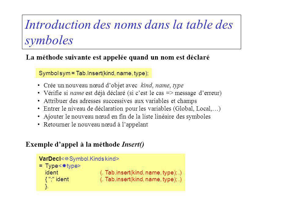 Introduction des noms dans la table des symboles