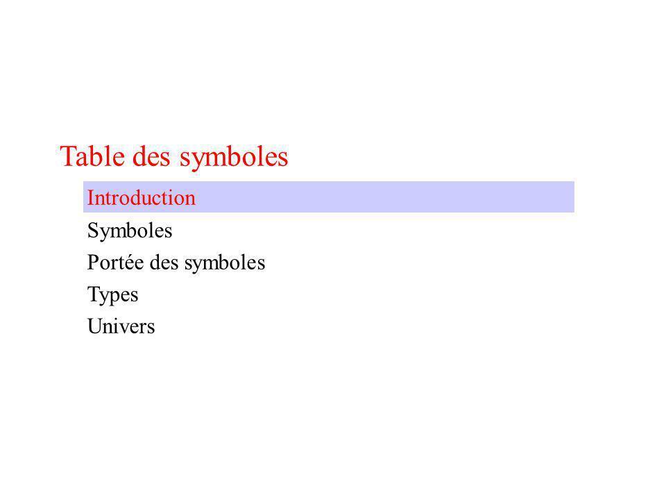 Table des symboles Introduction Symboles Portée des symboles Types