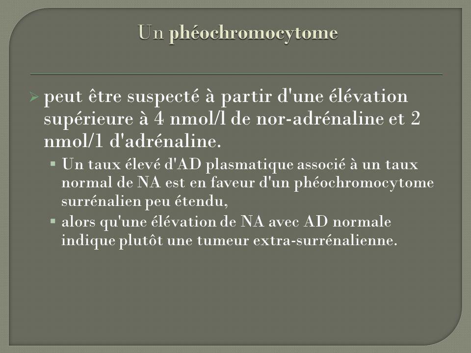 Un phéochromocytome peut être suspecté à partir d une élévation supérieure à 4 nmol/l de nor-adrénaline et 2 nmol/1 d adrénaline.