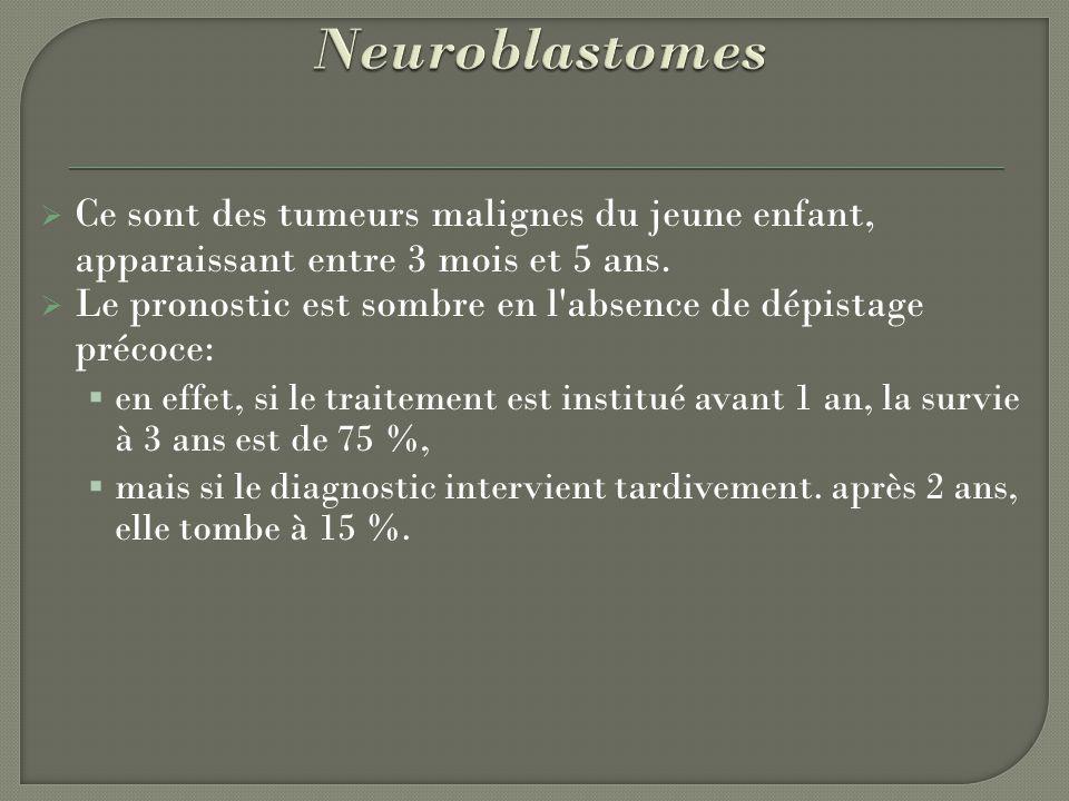 Neuroblastomes Ce sont des tumeurs malignes du jeune enfant, apparaissant entre 3 mois et 5 ans.