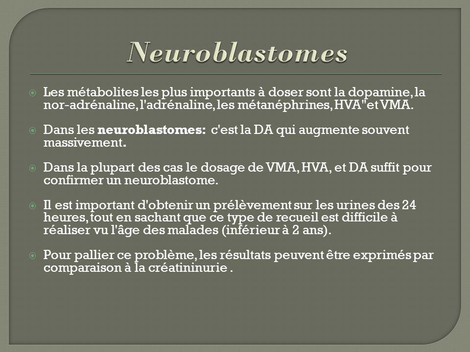 Neuroblastomes Les métabolites les plus importants à doser sont la dopamine, la nor-adrénaline, l adrénaline, les métanéphrines, HVA et VMA.