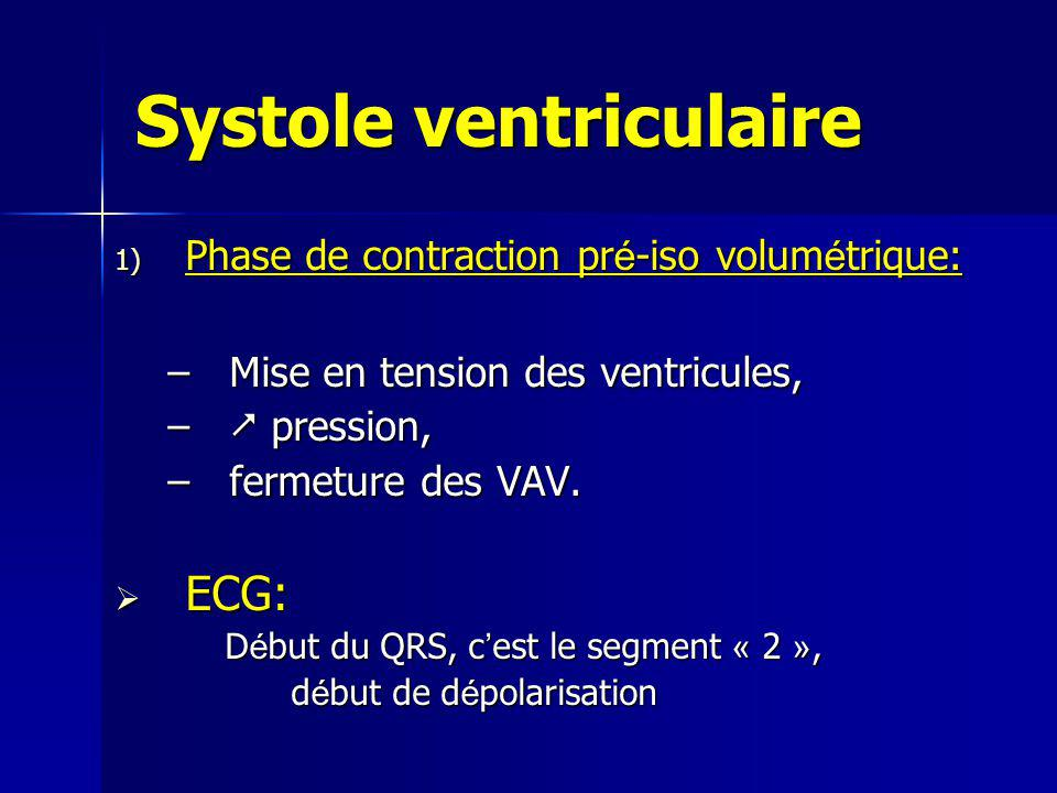 Systole ventriculaire