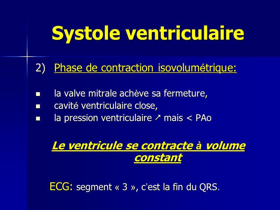 Systole ventriculaire Le ventricule se contracte à volume constant