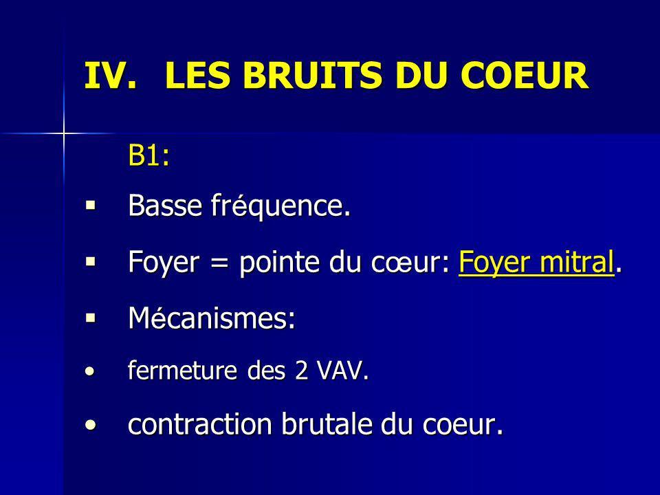 LES BRUITS DU COEUR B1: Basse fréquence.