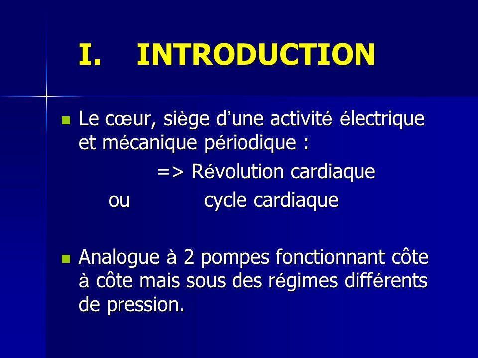INTRODUCTION Le cœur, siège d'une activité électrique et mécanique périodique : => Révolution cardiaque.