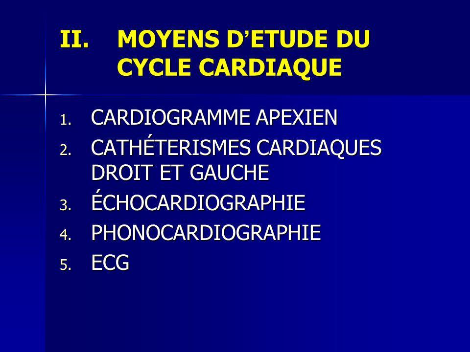 MOYENS D'ETUDE DU CYCLE CARDIAQUE