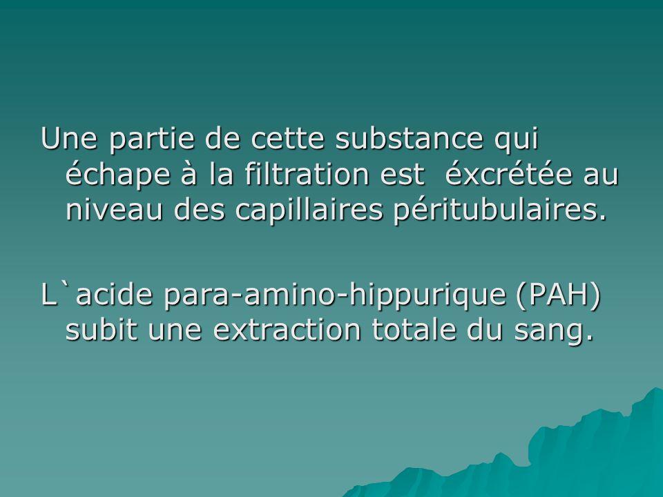 Une partie de cette substance qui échape à la filtration est éxcrétée au niveau des capillaires péritubulaires.