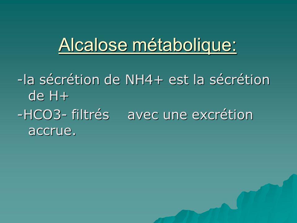 Alcalose métabolique: