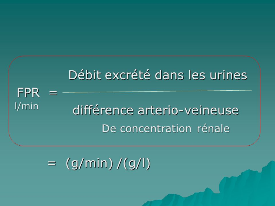 Débit excrété dans les urines FPR = différence arterio-veineuse = (g/min) /(g/l)