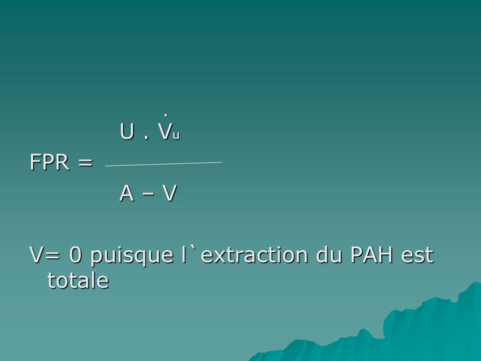 U . Vu FPR = A – V V= 0 puisque l`extraction du PAH est totale