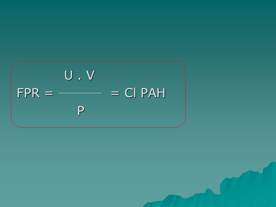 U . V FPR = = Cl PAH P