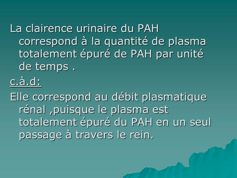 La clairence urinaire du PAH correspond à la quantité de plasma totalement épuré de PAH par unité de temps .