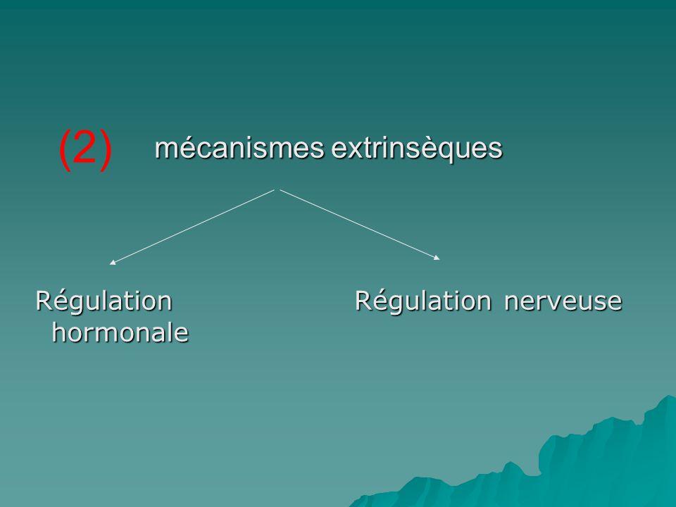 mécanismes extrinsèques