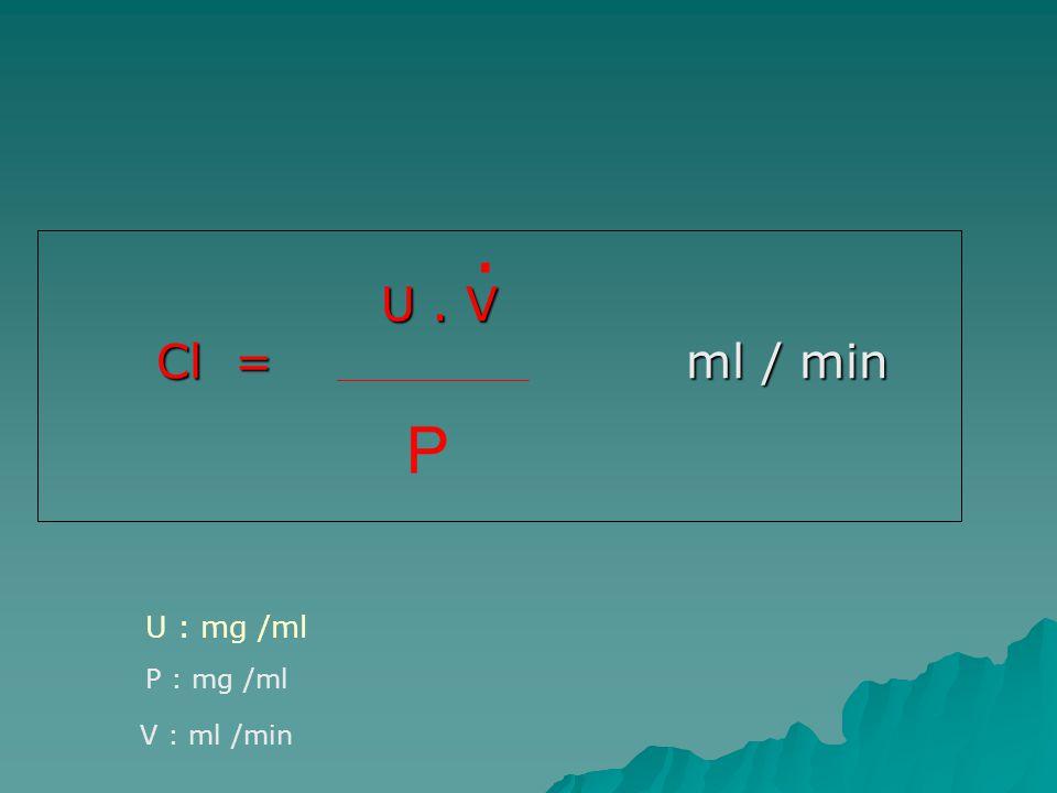 . U . V Cl = ml / min.