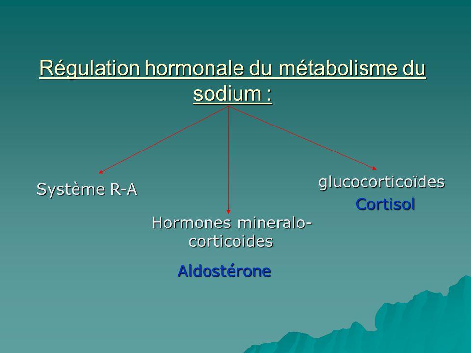 Régulation hormonale du métabolisme du sodium :