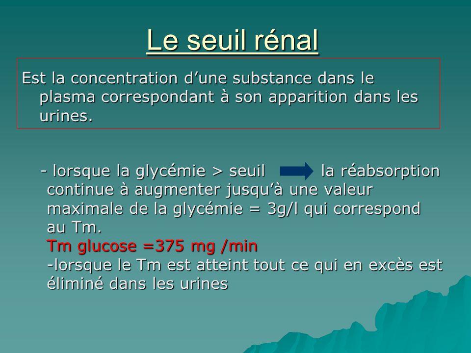 Le seuil rénal Est la concentration d'une substance dans le plasma correspondant à son apparition dans les urines.