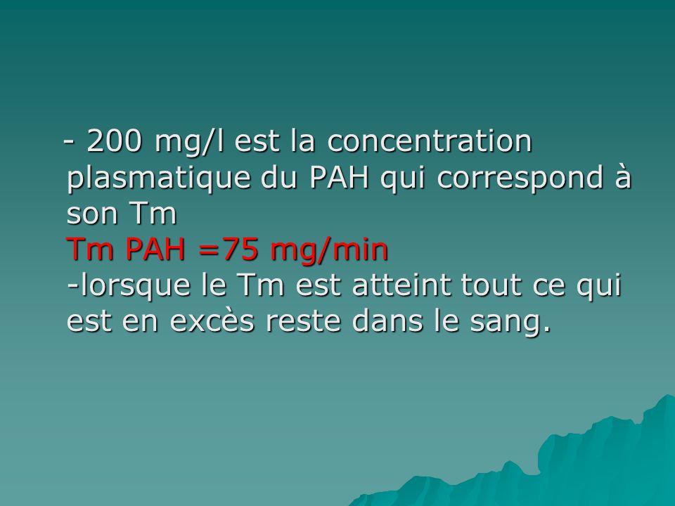 - 200 mg/l est la concentration plasmatique du PAH qui correspond à son Tm Tm PAH =75 mg/min -lorsque le Tm est atteint tout ce qui est en excès reste dans le sang.