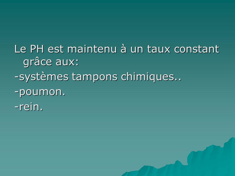 Le PH est maintenu à un taux constant grâce aux: -systèmes tampons chimiques.. -poumon. -rein.
