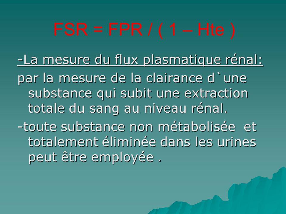 FSR = FPR / ( 1 – Hte )