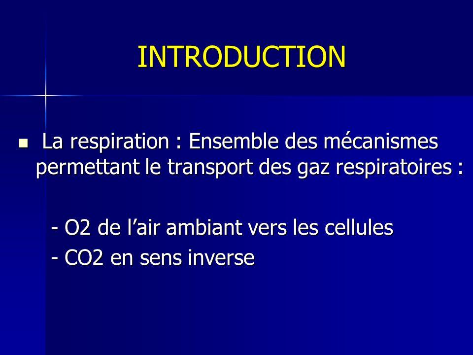 INTRODUCTION La respiration : Ensemble des mécanismes permettant le transport des gaz respiratoires :