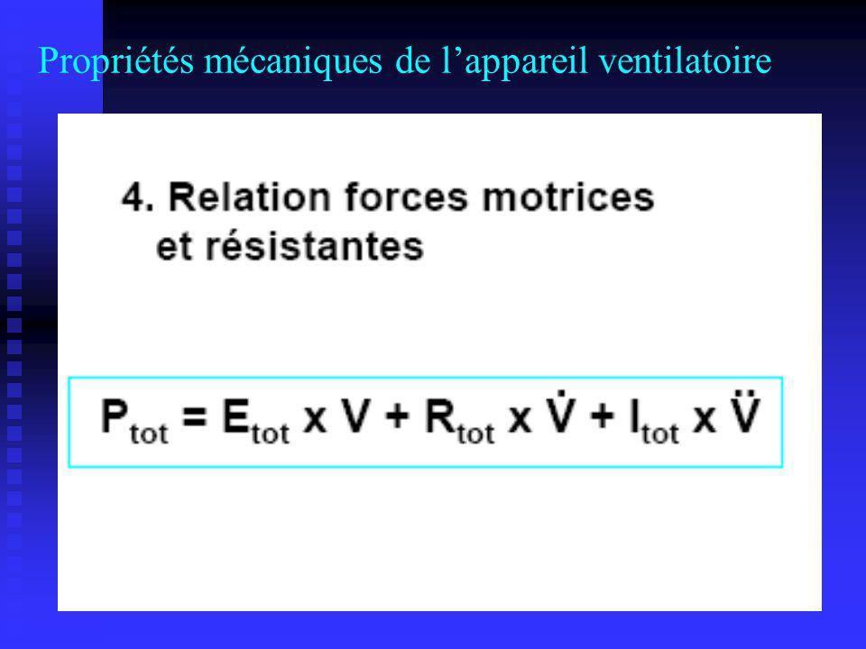 Propriétés mécaniques de l'appareil ventilatoire